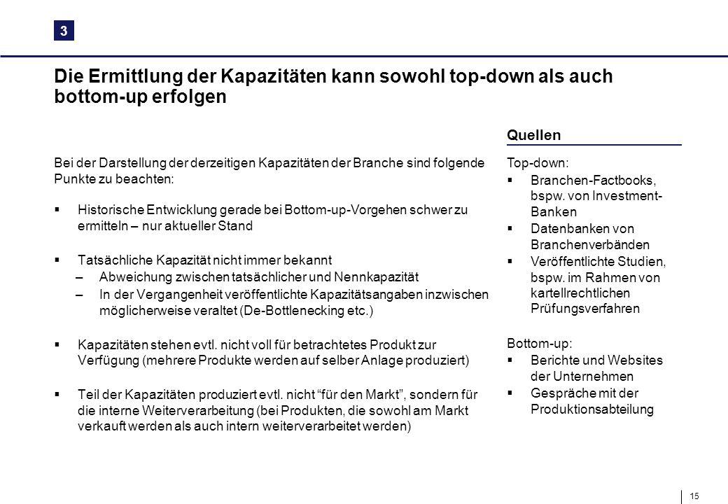 3 Die Ermittlung der Kapazitäten kann sowohl top-down als auch bottom-up erfolgen. Quellen.