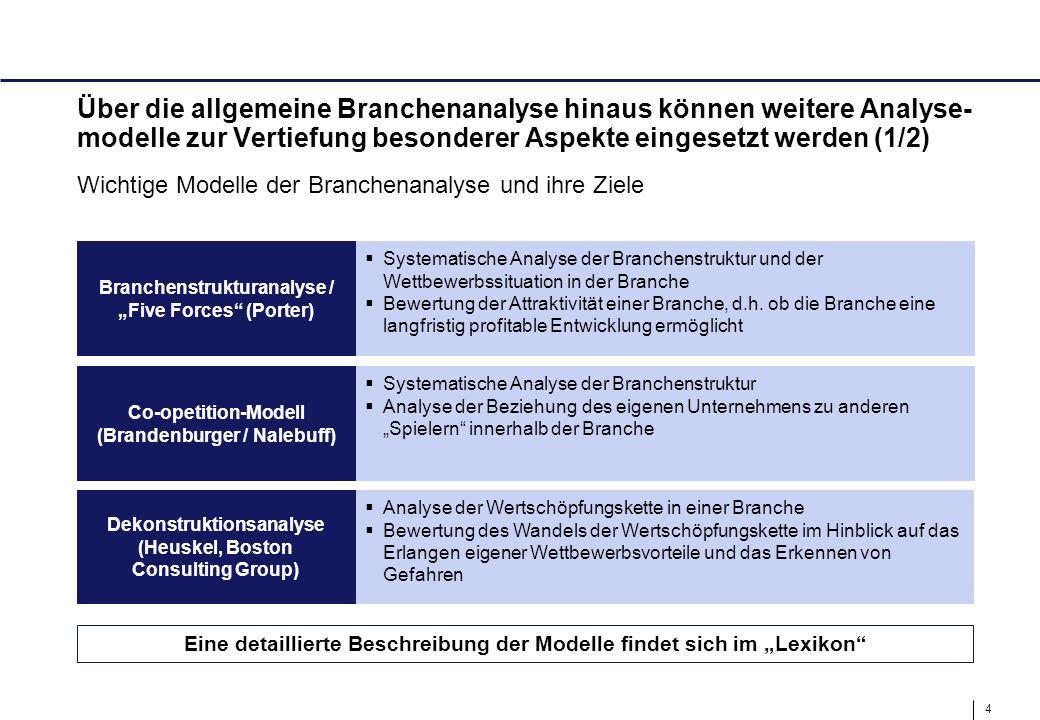 Über die allgemeine Branchenanalyse hinaus können weitere Analyse-modelle zur Vertiefung besonderer Aspekte eingesetzt werden (1/2)