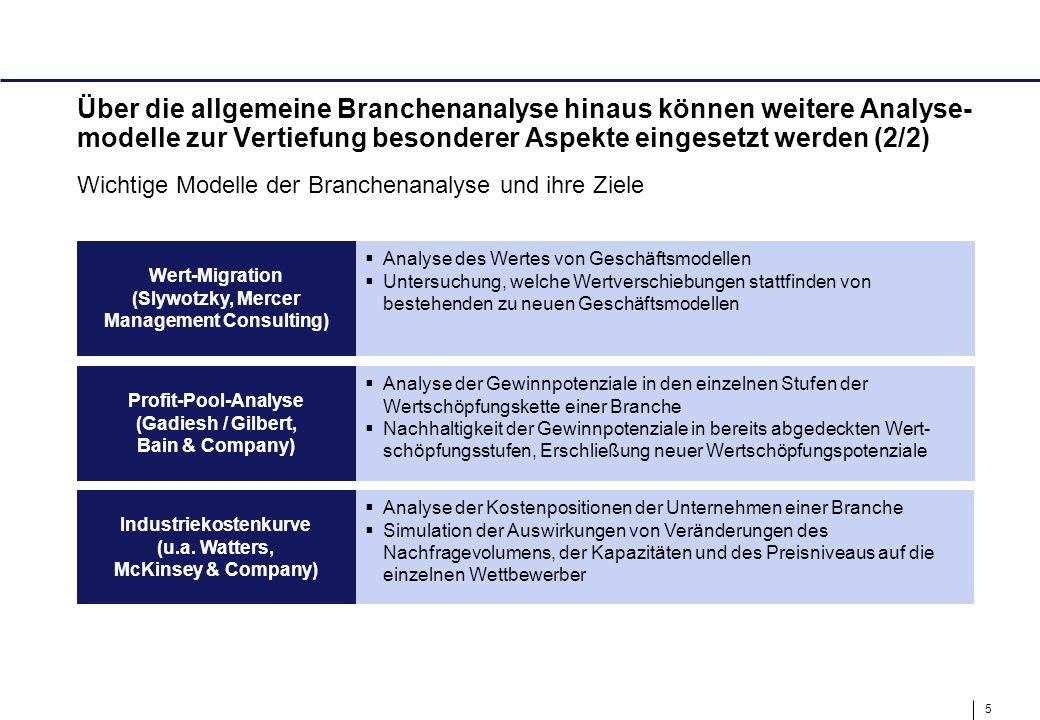 Über die allgemeine Branchenanalyse hinaus können weitere Analyse-modelle zur Vertiefung besonderer Aspekte eingesetzt werden (2/2)