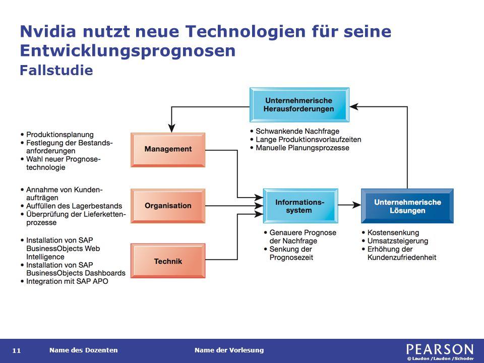 Gliederung Klassifikation von Anwendungssystemen Anwendungssysteme aus funktionaler Sicht