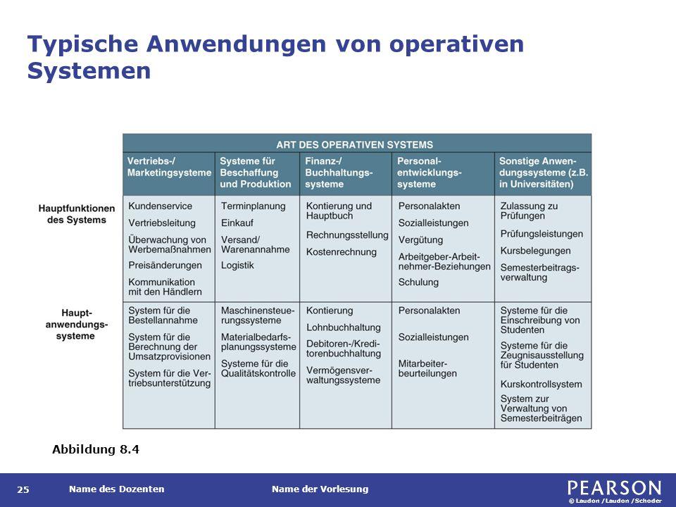 Managementinformationssysteme (MIS)