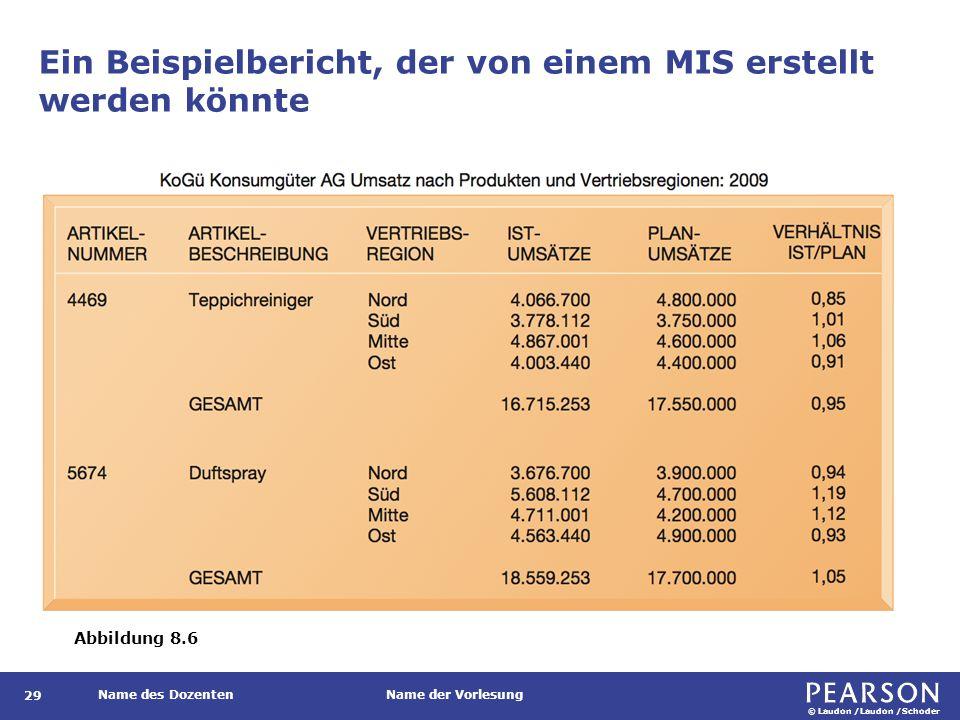 Entscheidungsunterstützungssysteme (EUS bzw. DSS)