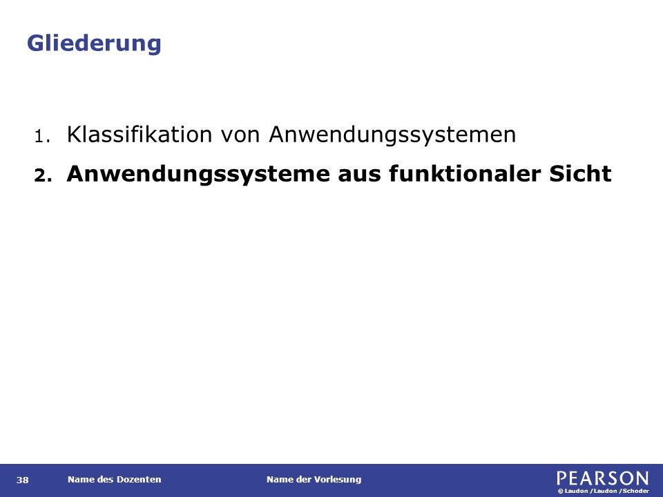 Vertriebsunterstützungssysteme