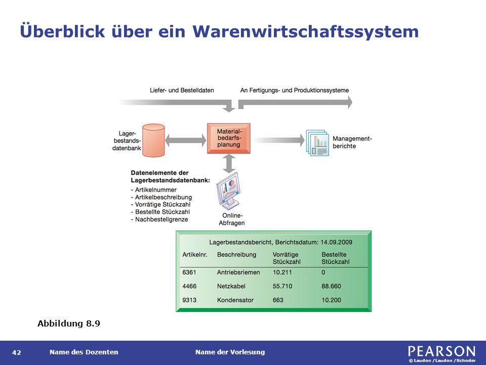 Systeme für das Finanz- und Rechnungswesen