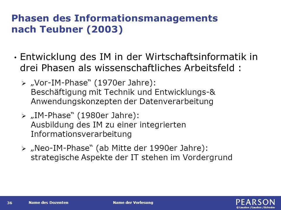 Phasen des Informationsmanagements nach Zarnekow, Brenner und Grohmann
