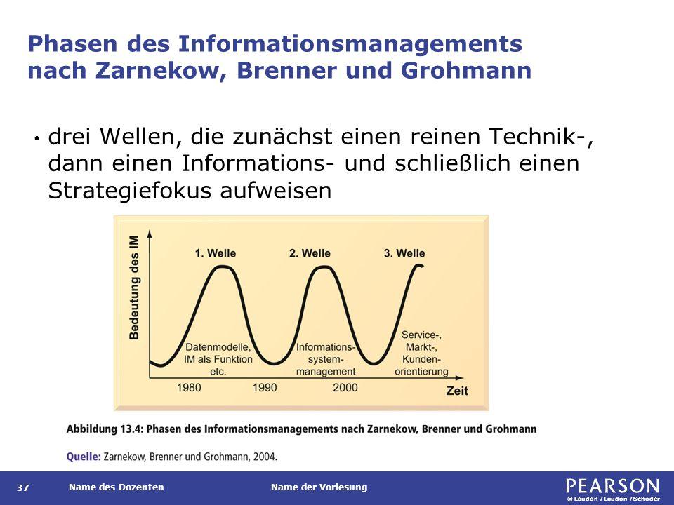 Phasen der Datenverarbeitung und des Infor-mationsmanagements nach Seibt (1993, 2003)