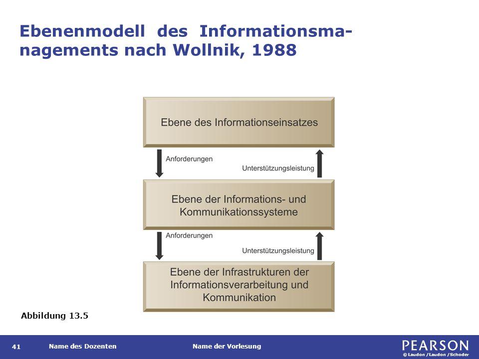 Strukturierung des Informationsmanagements nach Krcmar