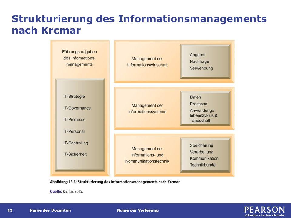 Zusammenhänge Informationsbedarfe, Informationsangebote und Informationsstand