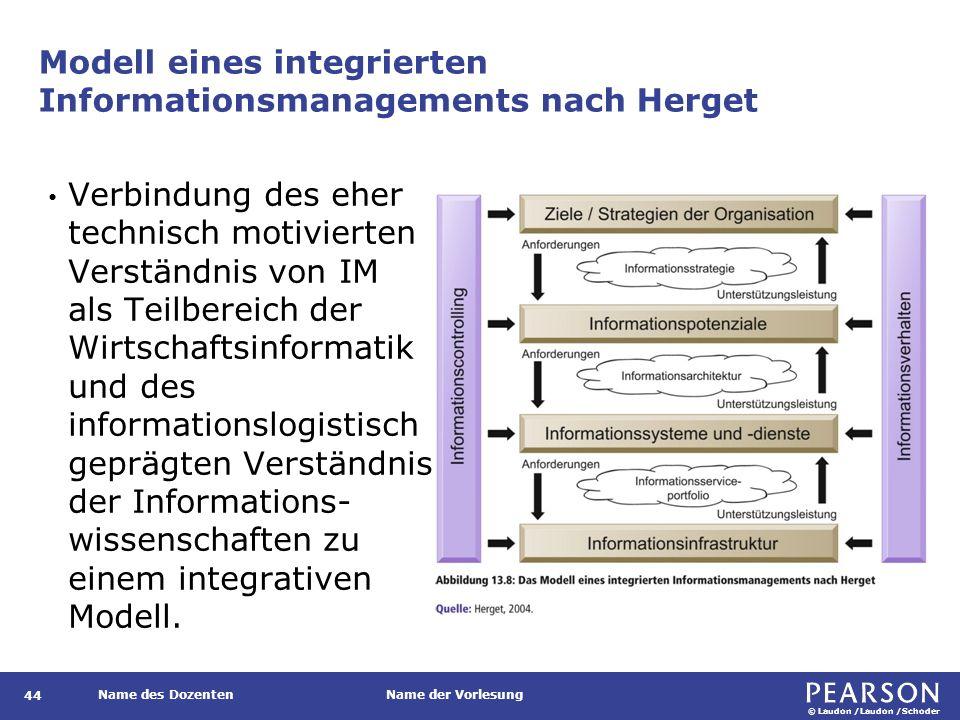 Informationslebenszyklus