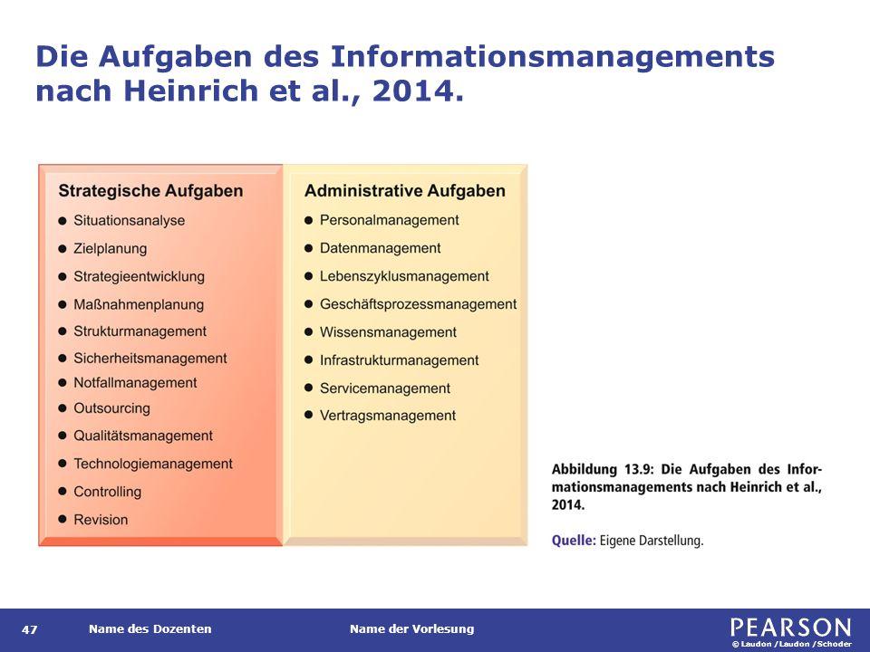 Vier-Säulen-Modell des Informations-managements nach Seibt, 1993, 2003
