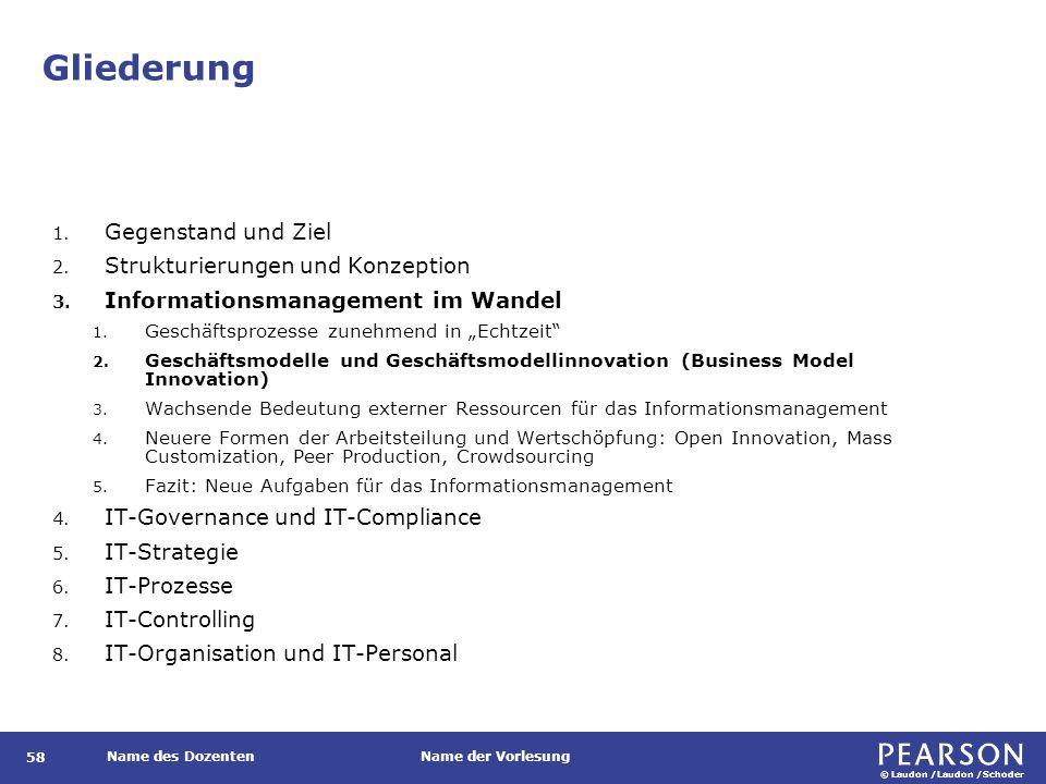 Geschäftsmodelle und Geschäftsmodell-innovation (Business Model Innovation)