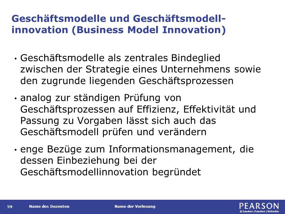 Geschäftsmodelle