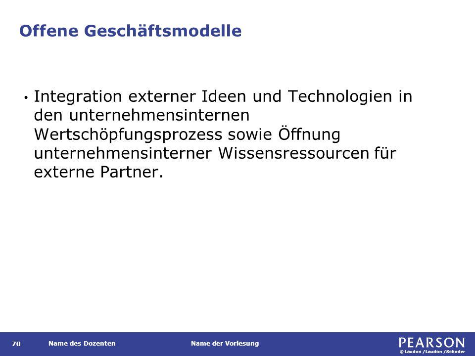 Integration von externen Partnern und Kunden in die Wertschöpfungskette