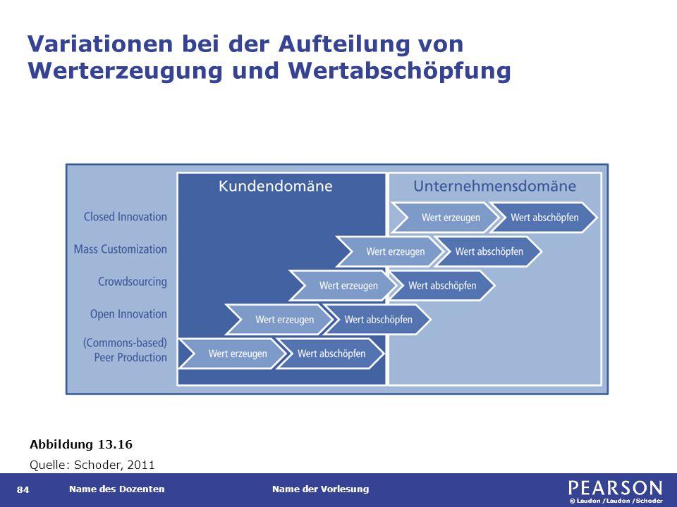 Gliederung Gegenstand und Ziel Strukturierungen und Konzeption