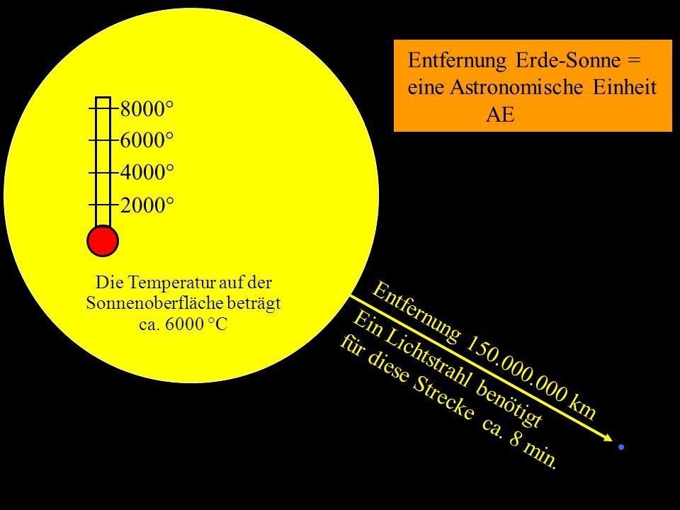 Sonnenoberfläche beträgt