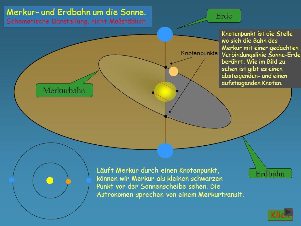 Merkur- und Erdbahn um die Sonne. Erde