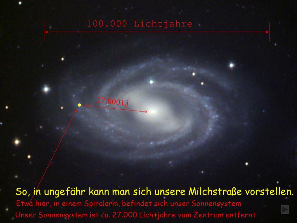 So, in ungefähr kann man sich unsere Milchstraße vorstellen.