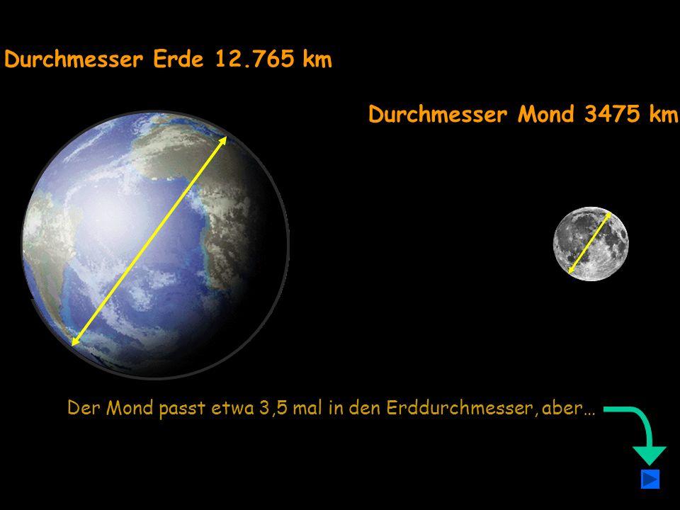 Durchmesser Erde 12.765 km Durchmesser Mond 3475 km