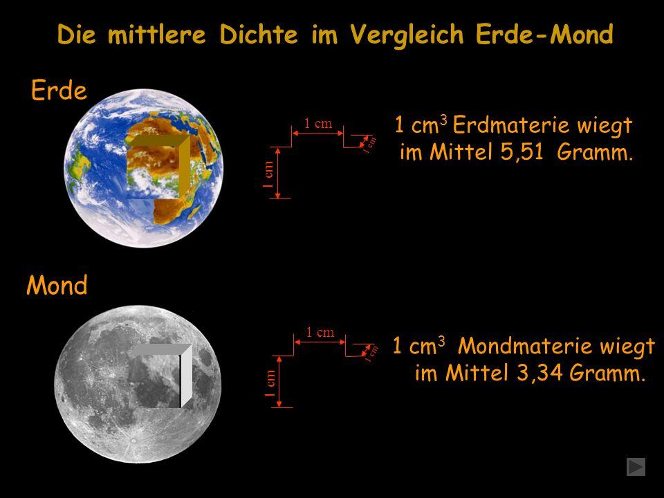 Die mittlere Dichte im Vergleich Erde-Mond