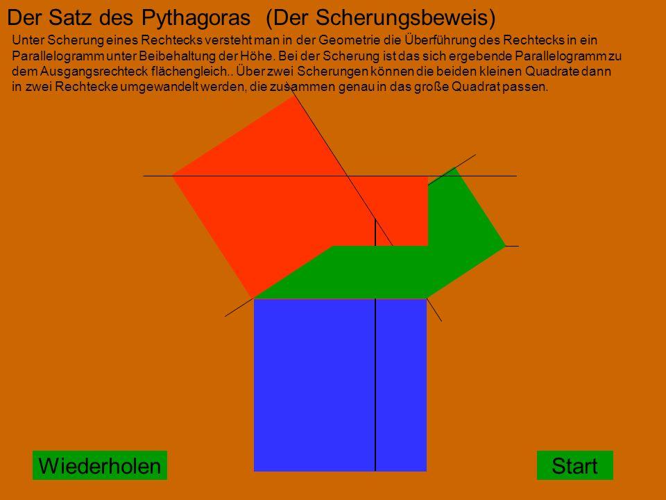 Der Satz des Pythagoras (Der Scherungsbeweis)