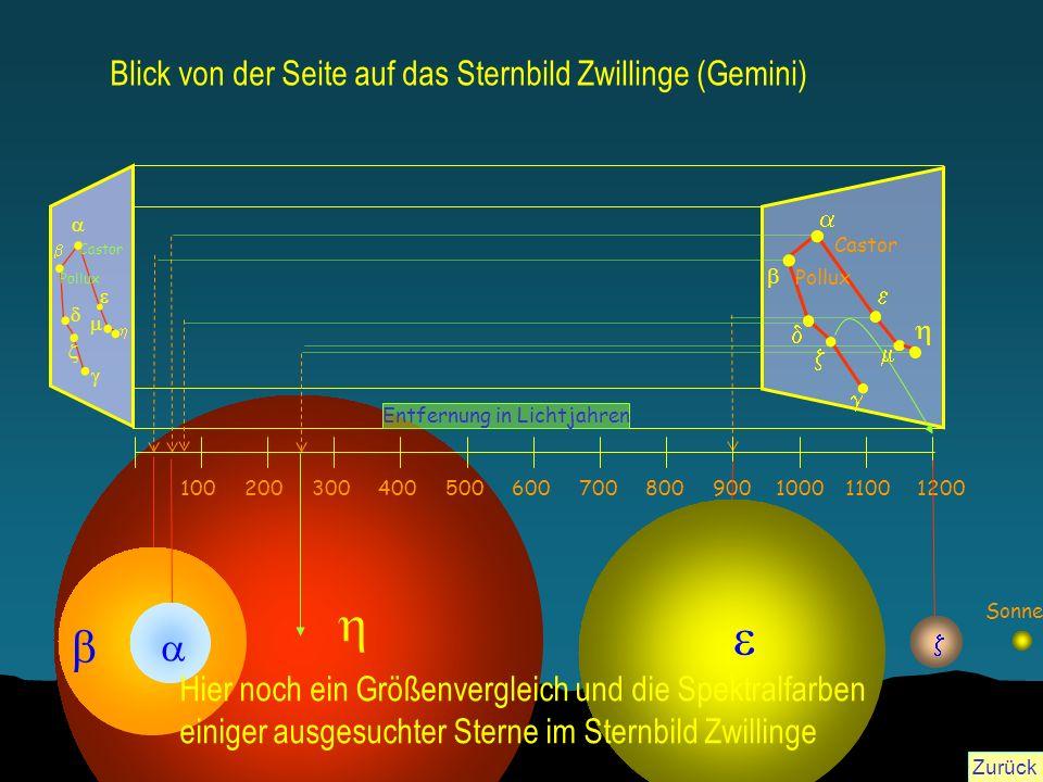 h e b a Blick von der Seite auf das Sternbild Zwillinge (Gemini)