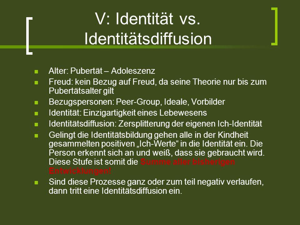 V: Identität vs. Identitätsdiffusion