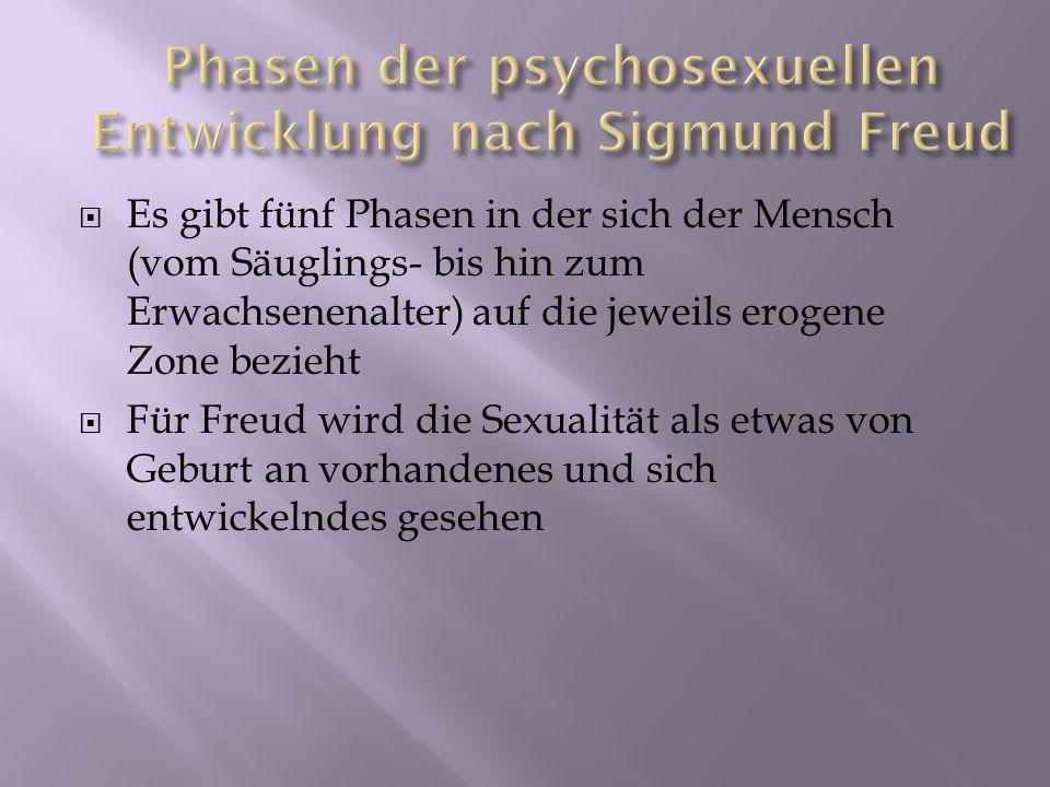 Phasen der psychosexuellen Entwicklung nach Sigmund Freud