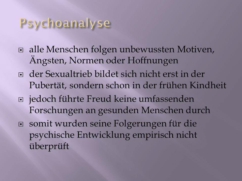 Psychoanalyse alle Menschen folgen unbewussten Motiven, Ängsten, Normen oder Hoffnungen.