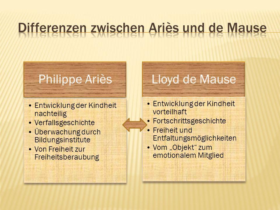 Differenzen zwischen Ariès und de Mause
