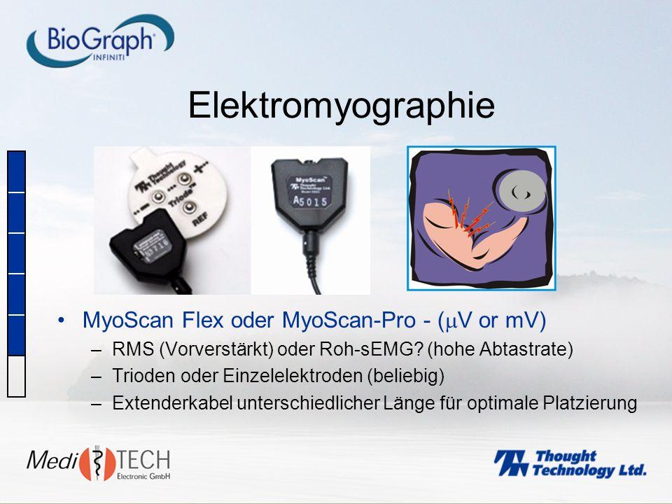Elektromyographie MyoScan Flex oder MyoScan-Pro - (V or mV)