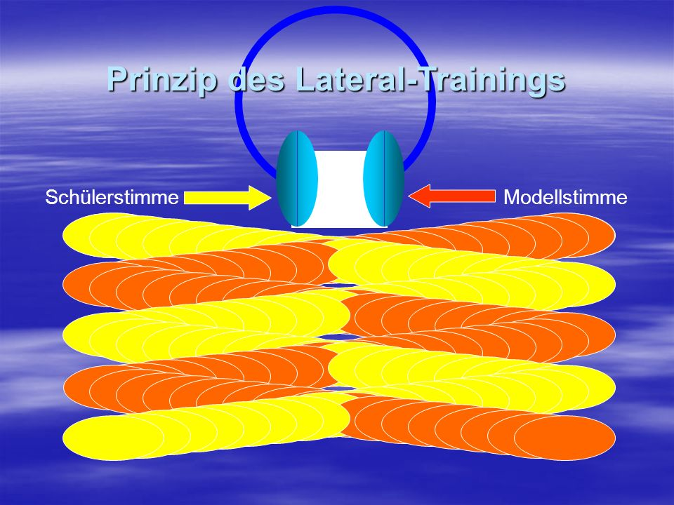 Prinzip des Lateral-Trainings