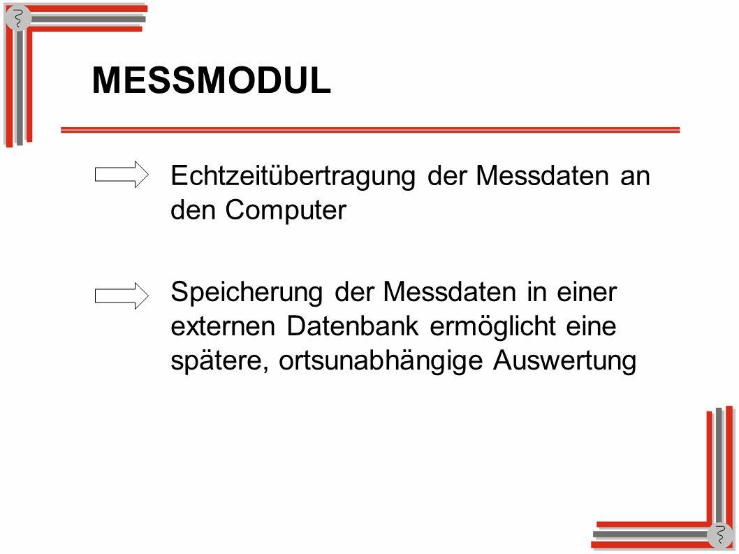 MESSMODUL Echtzeitübertragung der Messdaten an den Computer