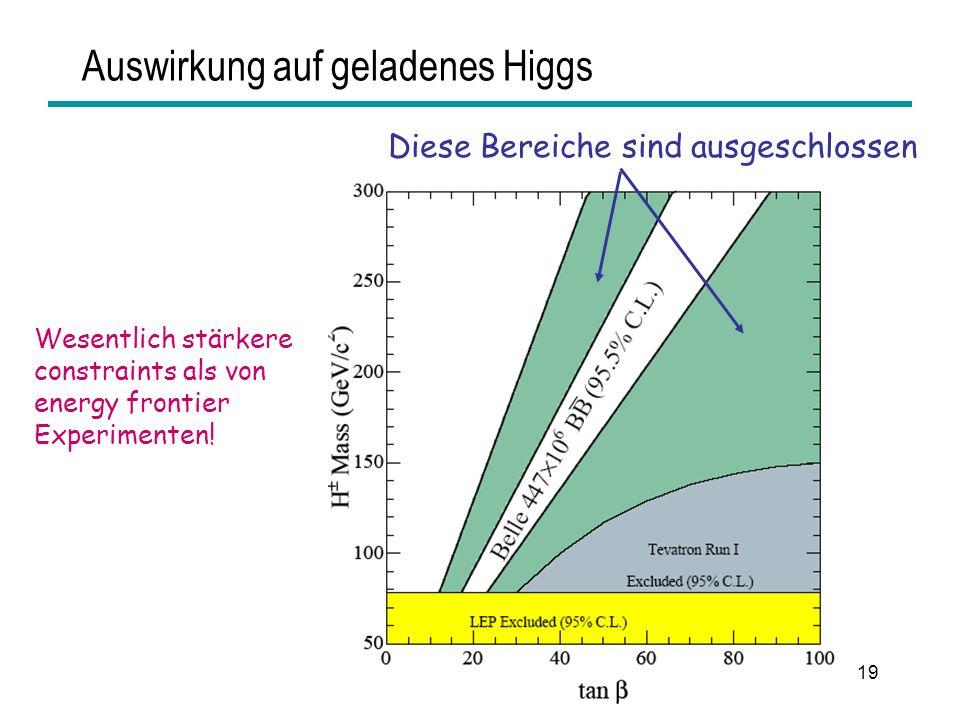 Auswirkung auf geladenes Higgs