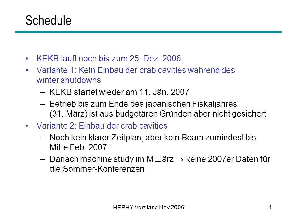 Schedule KEKB läuft noch bis zum 25. Dez. 2006