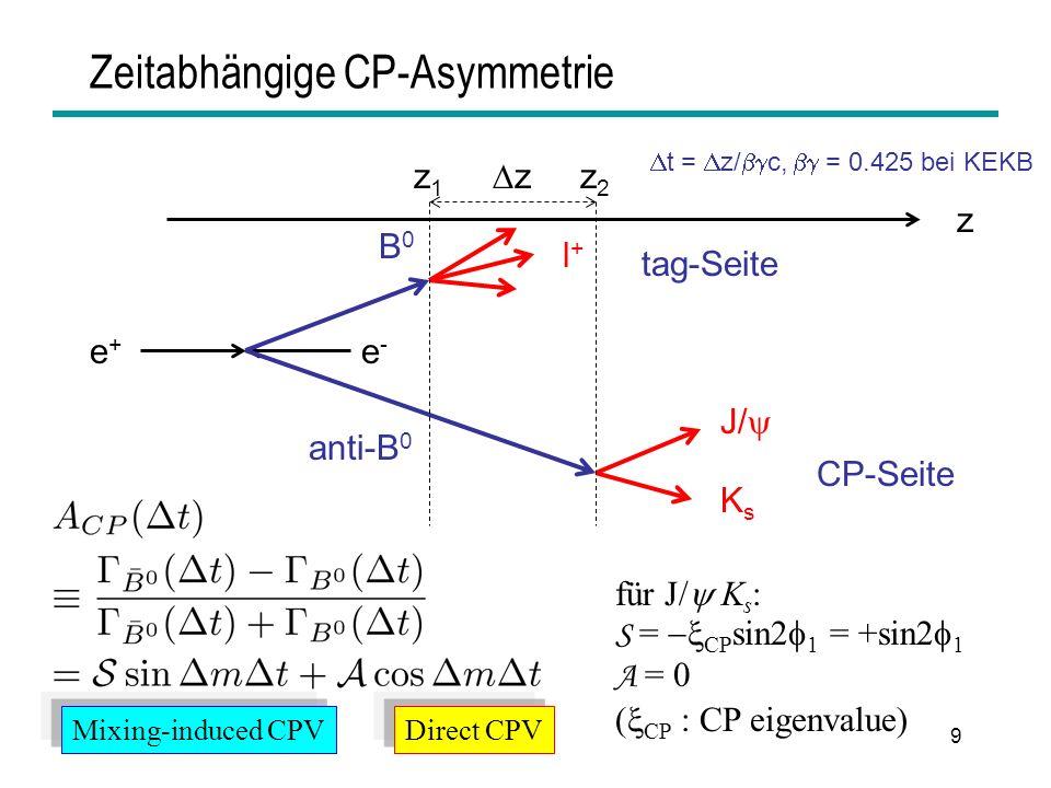 Zeitabhängige CP-Asymmetrie