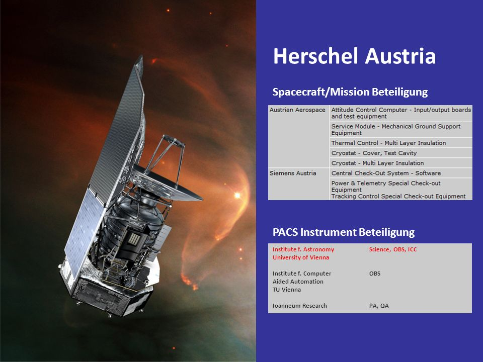 Herschel Austria Spacecraft/Mission Beteiligung