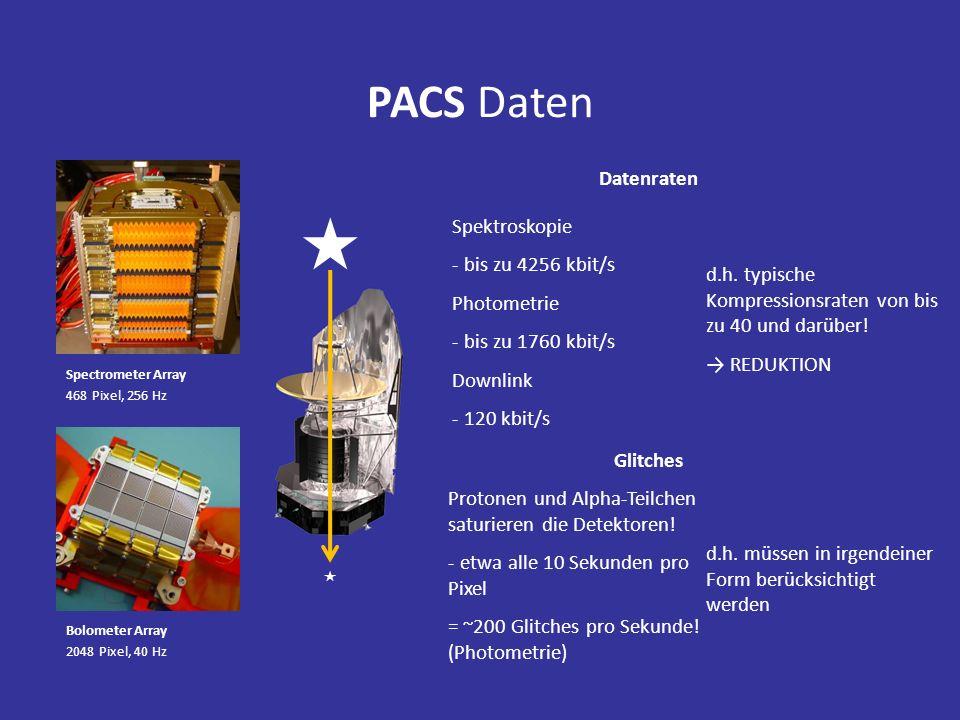  PACS Daten Datenraten Spektroskopie bis zu 4256 kbit/s Photometrie