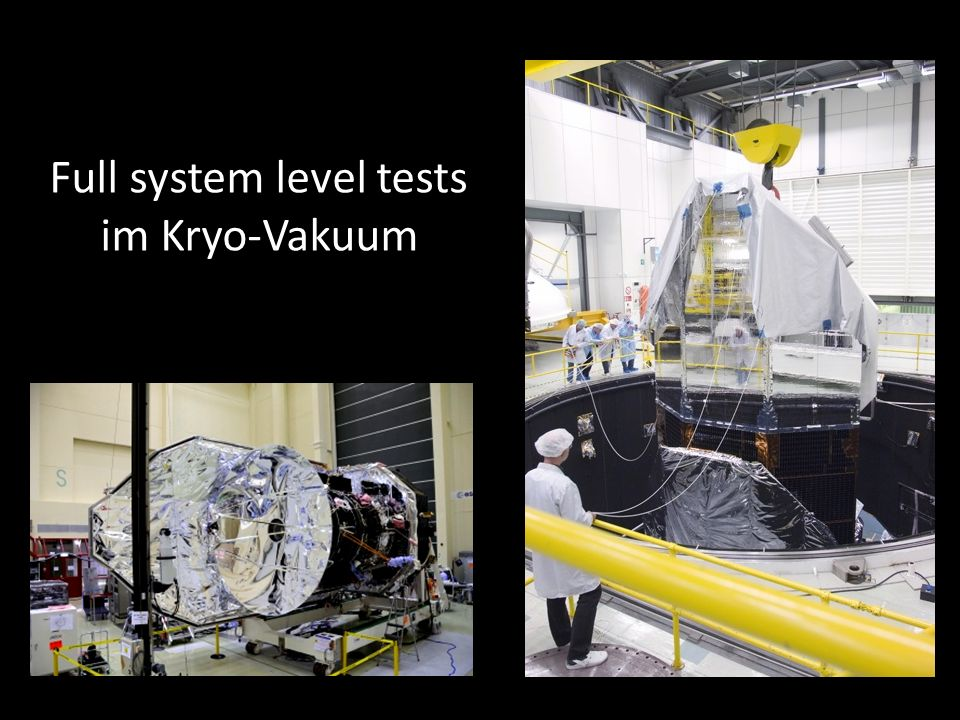 Full system level tests