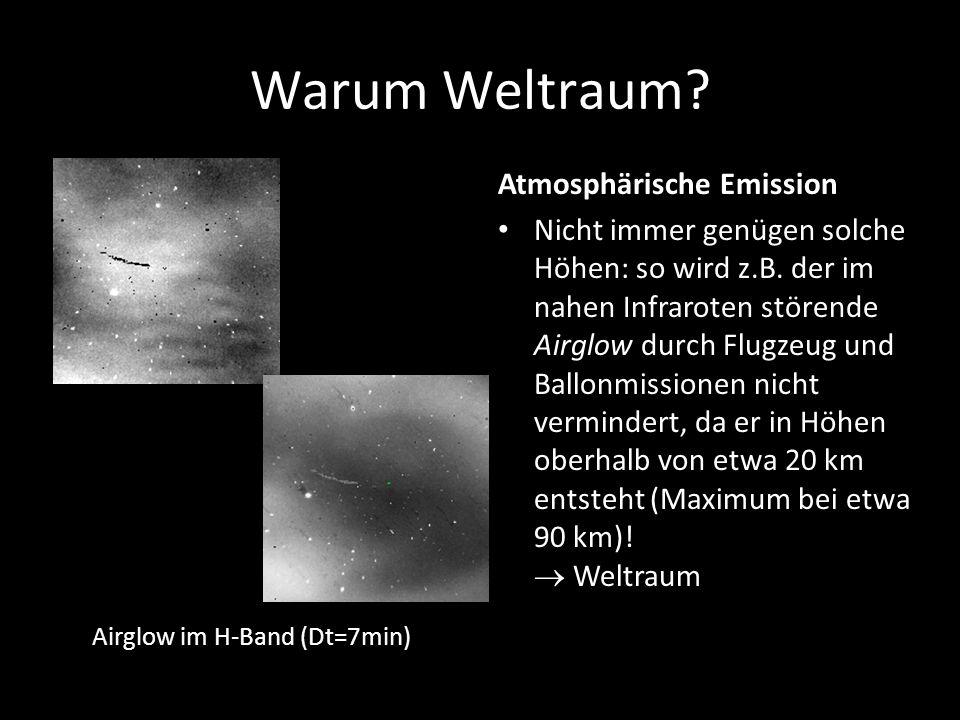 Warum Weltraum Atmosphärische Emission