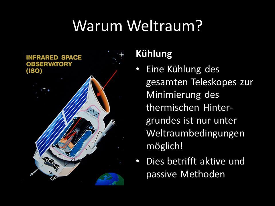 Warum Weltraum Kühlung