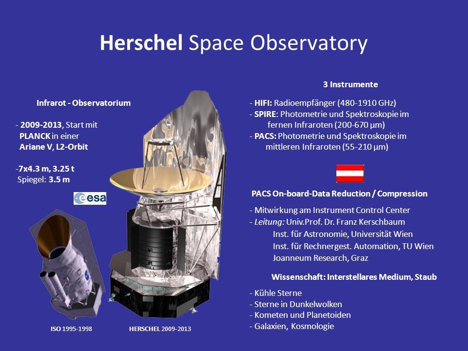 Infrarot - Observatorium Wissenschaft: Interstellares Medium, Staub
