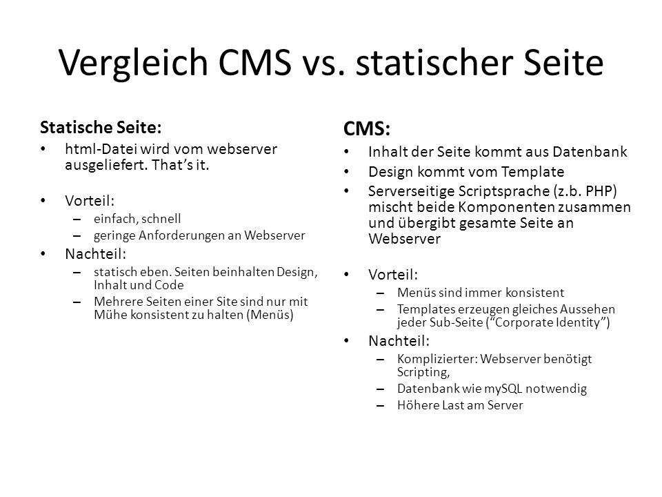 Vergleich CMS vs. statischer Seite