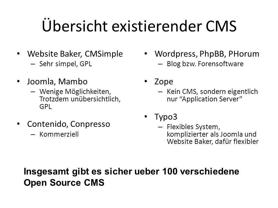 Übersicht existierender CMS