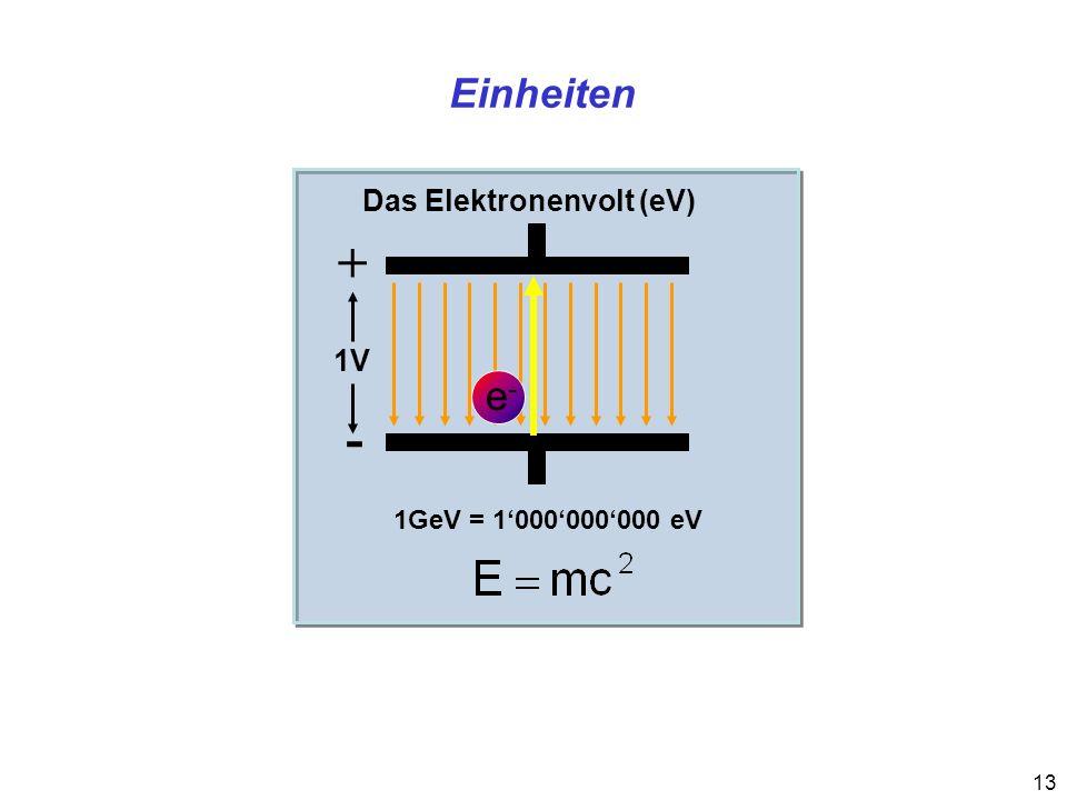 + - Einheiten e- Das Elektronenvolt (eV) 1V 1GeV = 1'000'000'000 eV