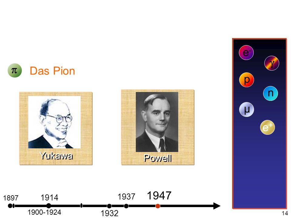 e- g p Das Pion p n µ e+ 1947 Yukawa Powell 1937 1914 1932 1897