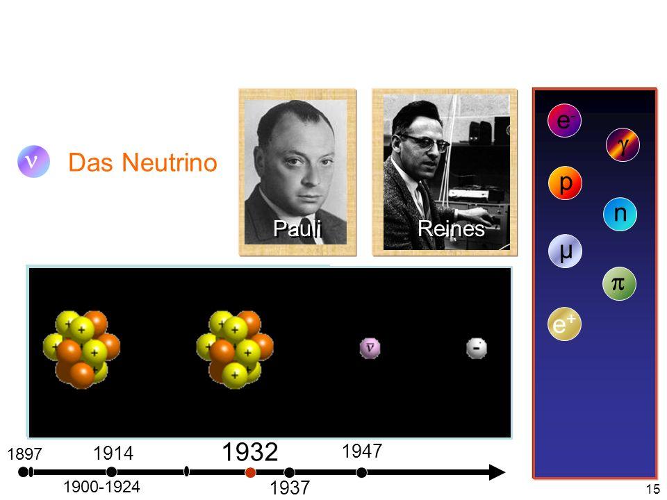 e- g n Das Neutrino p n µ p e+ 1932 Pauli Reines 1947 1914 1937 1897