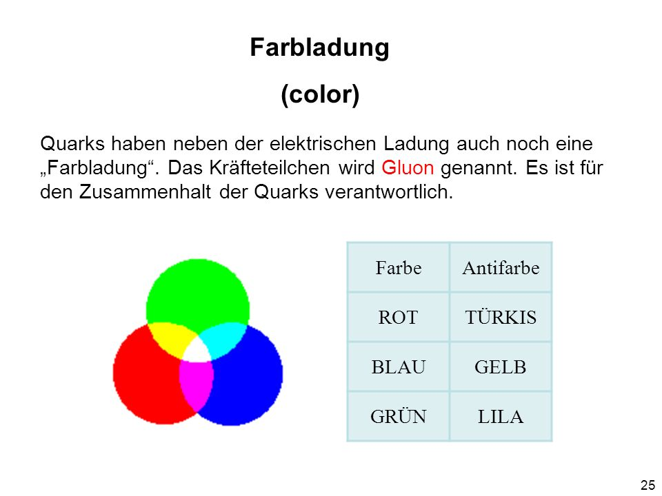 Farbladung (color)