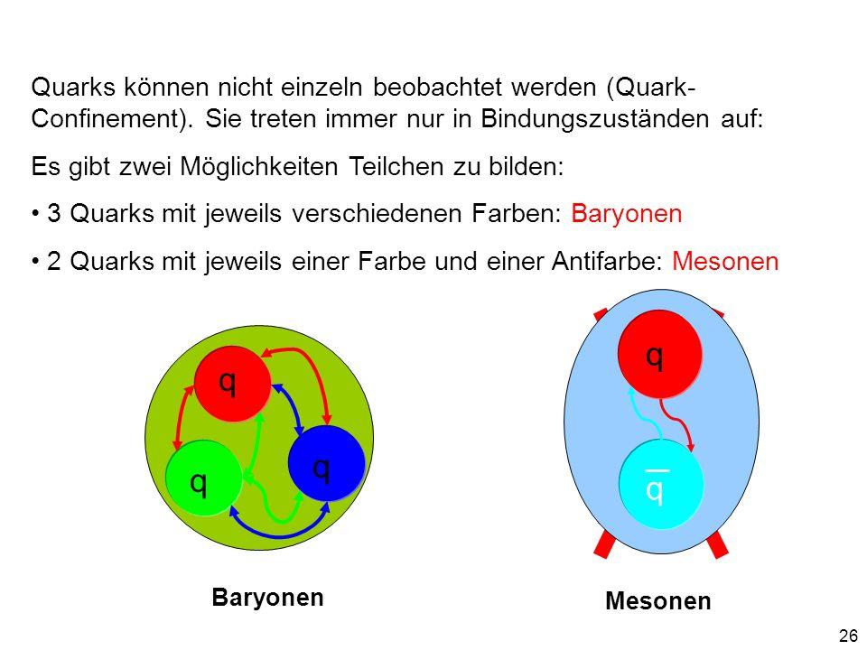 Quarks können nicht einzeln beobachtet werden (Quark-Confinement)
