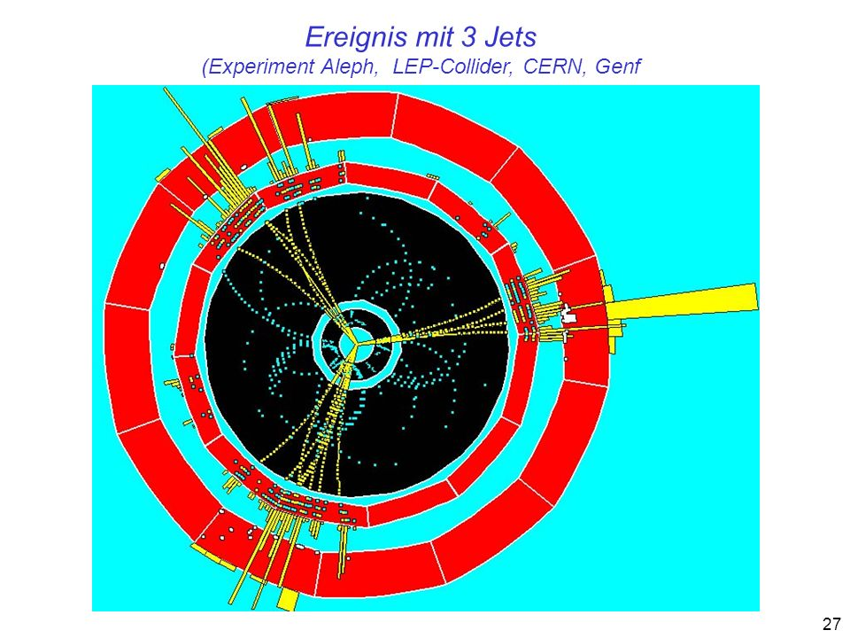 (Experiment Aleph, LEP-Collider, CERN, Genf