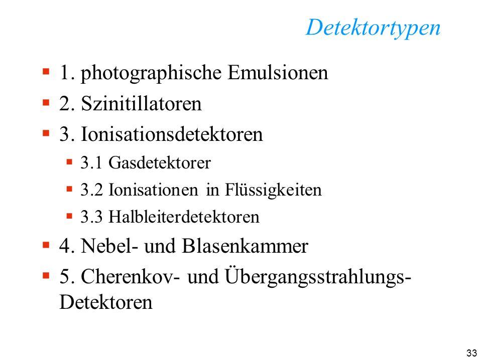 Detektortypen 1. photographische Emulsionen 2. Szinitillatoren